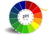 pH versus gewasbeschermingsmiddelen
